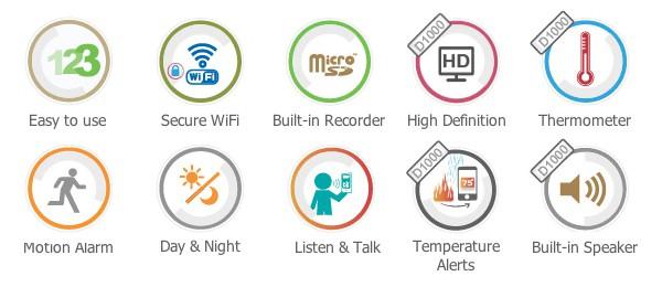 Alarmanlage Funk 433 Mhz - Schick-Handel® Effective-Security-Solutions