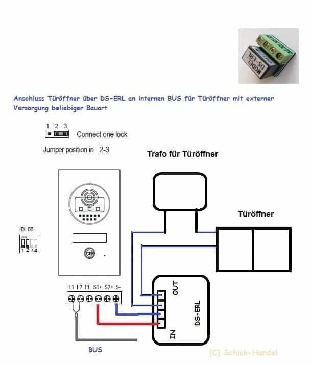 Gut gemocht Türöffner öffnet nicht | Schick-Handel® Effective-Security-Solutions MY23