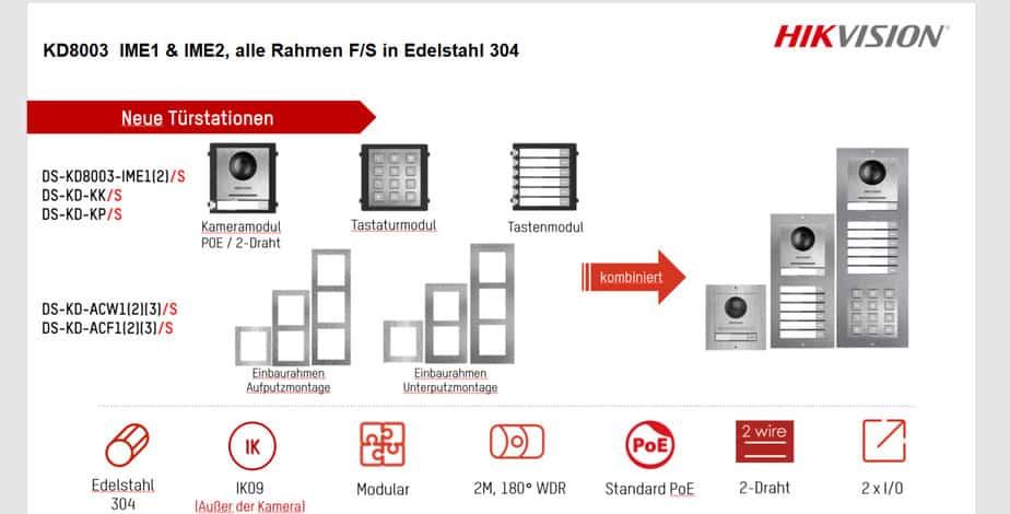 KD8003 IME1 & IME2, alle Rahmen F/S in Edelstahl 304